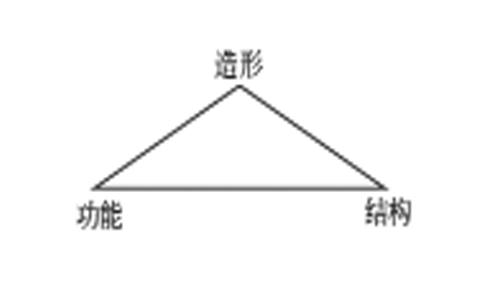 介绍家具结构的设计