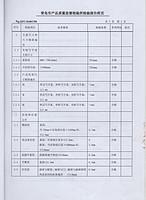 质检报告03